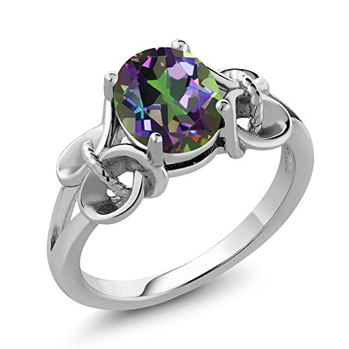 Sterling Silver Mystic Topaz Ring Green Oval 9X7MM (2.30 cttw, Available in size 5, 6, 7, 8, 9)