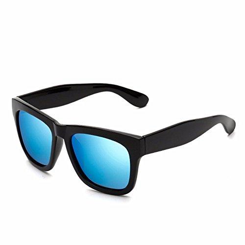- Polarizedsunglasses