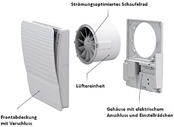 Baño Ventilador Automatic Shutter – Rodamiento Motor ...