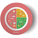 Bariatric Portion Control Plate by BariatricPal 2.0