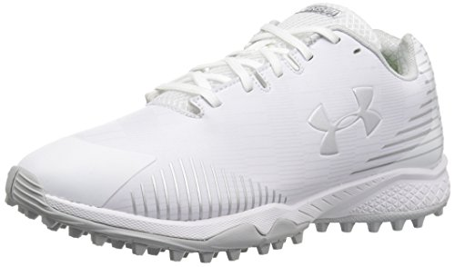 Top 8 recommendation turf shoes lacrosse womens 2020