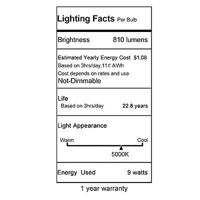LOHAS LED 9W G25 E26 Daylight/Warm White LED Light Bulbs,Brightest 60 Watt Light Bulbs Replacement LED Lights