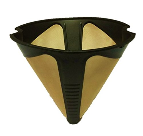 Coffee filters cone