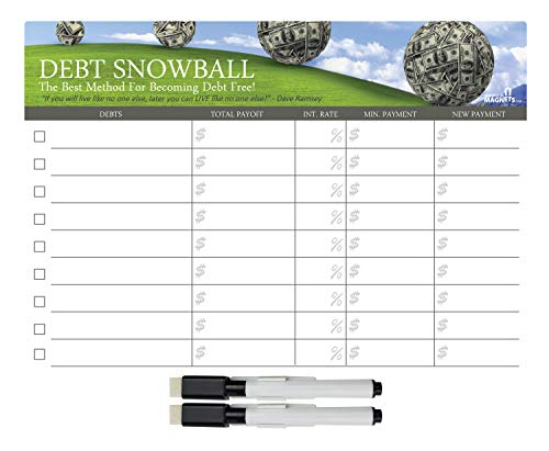 Mind Your Magnets Debt Snowball Planner Magnet - Budget Planner - Debt Organizer - Money Management - Finance Magnet - Budget Planner Magnet - Home Debt Payment Tracker - 10 x 7 Inches