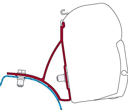 Fiamma F45 S – F45 L – Zip Kit Trafic Vivaro