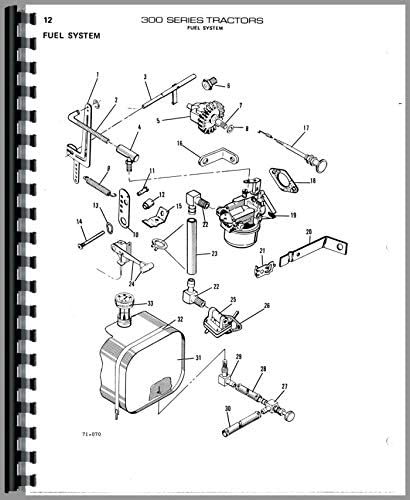 Agricultural & Construction Machinery Patio, Lawn & Garden Allis ...