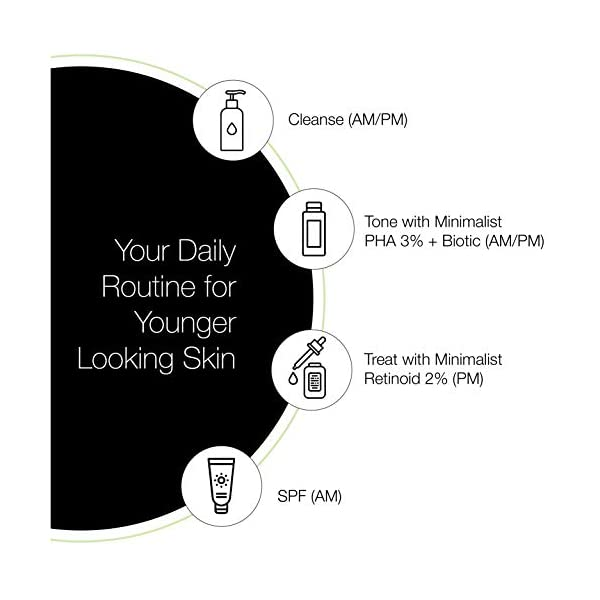 Minimalist 2% Retinoid Anti Aging Night Cream for Wrinkles & Fine Lines, 30 ml | Super Light Face Cream (Emulsion) for… 2021 July POTENT ANTI AGING NIGHT CREAM: The next-generation anti-aging formula with 2% Granactive Retinoid is dermatologically tested to offer less irritation & multi-fold better effect than other retinol and retinoid derivatives. This Anti Aging Cream with Retinoids reduces all signs of aging such as fine lines and wrinkles, resulting in a younger firm skin. PREVENTS FINE LINES & WRINKLES: Regular use of this anti-aging serum after your 30s will prevent fine lines and wrinkles. With Vitamin A ,a potent antioxidant it reduces sun damage that further prevents premature aging due to UV rays. BOOST COLLAGEN & CELL TURNOVER: Boosts cell turnover & stimulates collagen production to erase fine lines and wrinkles, revealing radiant glowy skin. Collagen helps in keeping skin young and healthy.