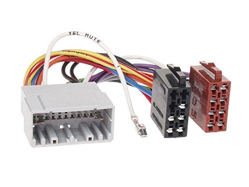 1 Din Radio Einbauset Blende Radioanschlusskabel Antennenadapter f/ür Jeep Patriot Ohne OEM Navi 2008-2011