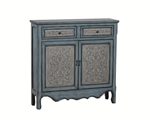 (Powell 14A2048 Antique Console, Blue/White)