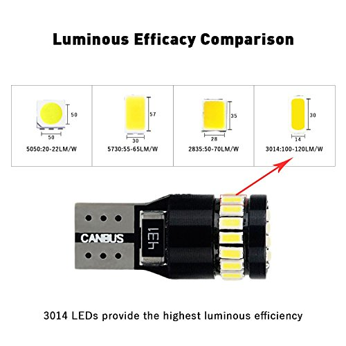 AUXITO 194 LED Light Bulb 6000K White Super Bright 168 2825 W5W T10 Wedge 24-SMD 3014 Chipsets LED Replacement Bulbs Error Free for Car Dome Map Door Courtesy License Plate Lights (Pack of 10) by AUXITO (Image #3)