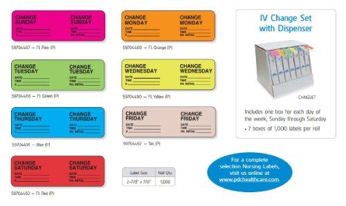 dss-medication-added-labels