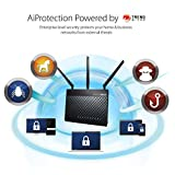 Asus AC1900 Dual Band Gigabit WiFi Router with