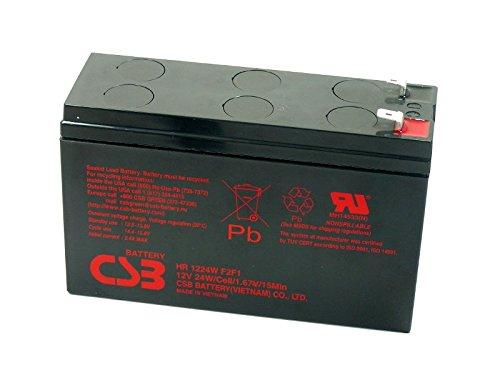 Bater/ía de Reemplazo para SAI APC RBC106