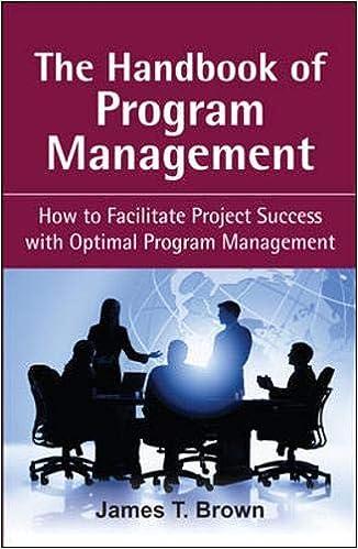 Amazon Com The Handbook Of Program Management How To Facilitate