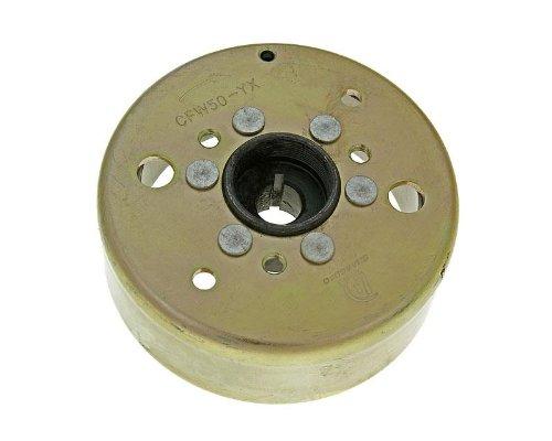 Alternator/Generator Rotor: