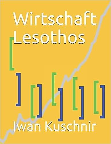 Wirtschaft Lesothos