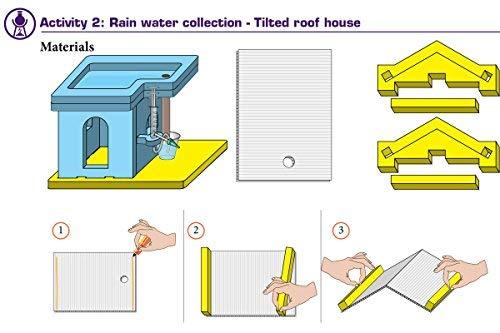 Butterflyfields Mini Rain Water Harvesting System for Flat