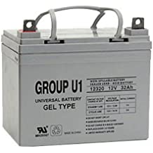 REPLACEMENT BATTERY FOR GEL PRIDE JAZZY SELECT TRAVELLER U1 MU1SLDG
