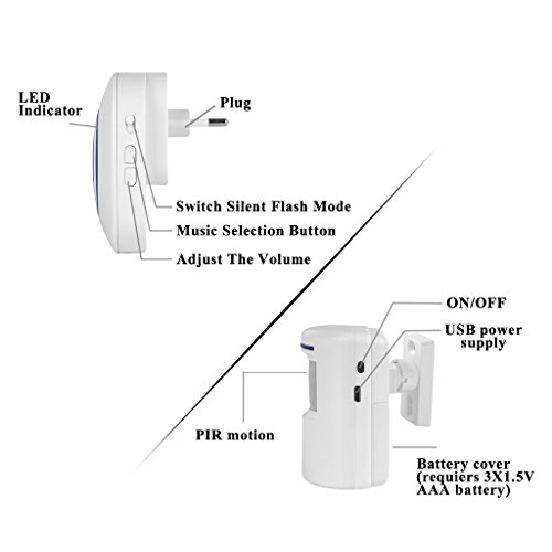 Amazon.com  Wireless Home Security Driveway Alarm Kamlif Entry Alert Visitor Door Bell Chime with 1 Plug-in Receiver and 1 PIR Motion Sensor Detector ...  sc 1 st  Amazon.com & Amazon.com : Wireless Home Security Driveway Alarm Kamlif Entry ... pezcame.com