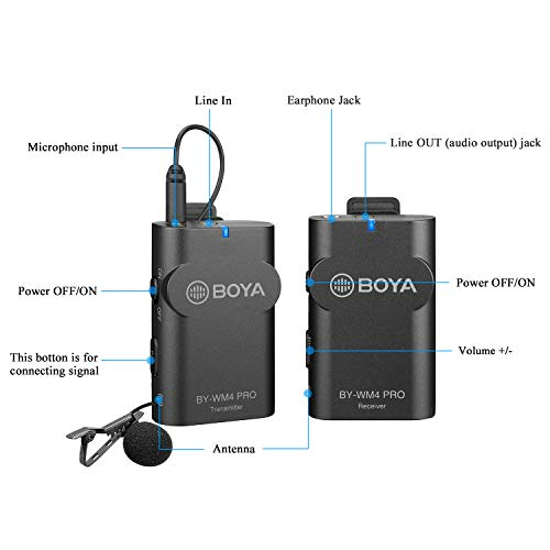 2.4GHz Wireless Lavalier Microphone System, BOYA Wireless Lapel Mic with Hard Case Compatible with DSLR Cameras, Camcorders, iPhone, Android Smartphones, and Tablets for YouTube Facebook Vlogging