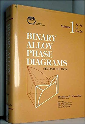 Binary Alloy Phase Diagrams T B Okamoto H Asm International