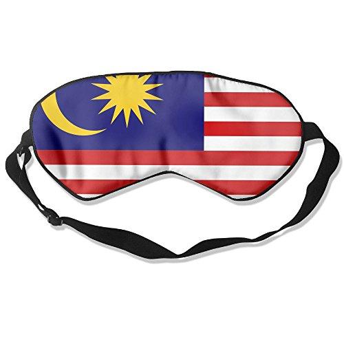 Eye Bag Treatment Malaysia - 1