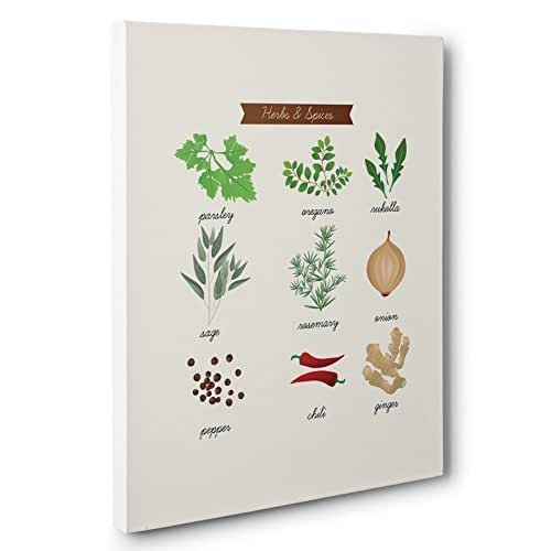 Amazon.com: Herbs And Spices Kitchen Canvas Wall Art: Handmade