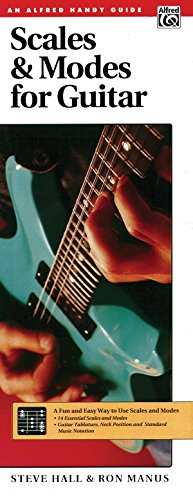 Scales & Modes for Guitar: Handy Guide