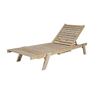 41f8XHZi8LL._SS300_ Teak Lounge Chairs & Teak Chaise Lounges