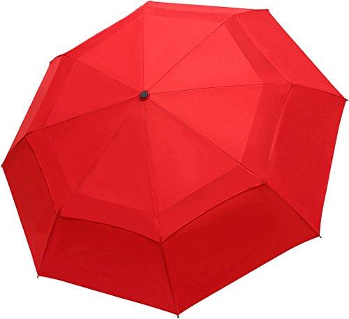 Benkii Windproof Double Umbrella coating