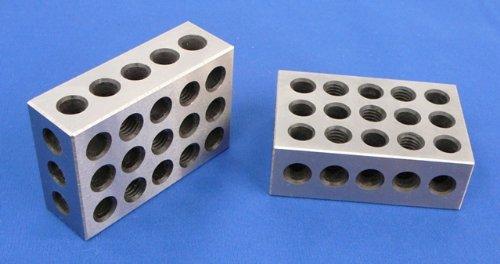 Imagen 1 2 3 Block
