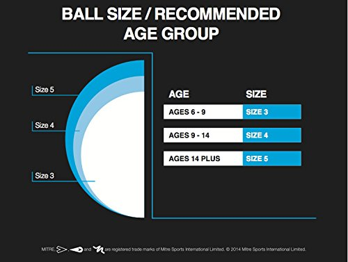 Mitre Ball Size and Age Group