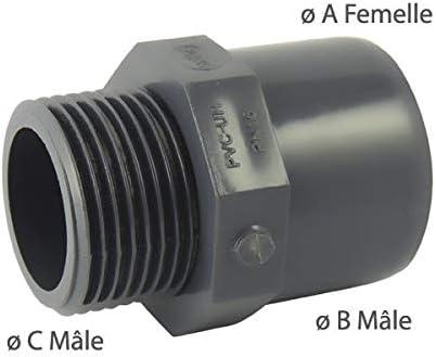 dernières tendances de 2019 États Unis conception adroite Ezfitt - Adaptateur male/femelle ou male/male en PVC mixte à visser et à  coller - 25mm x 32mm x 3/4''