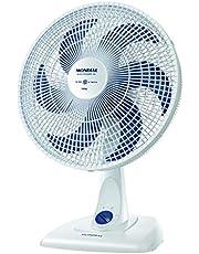 Ventilador 40cm Maxi Power, Mondial
