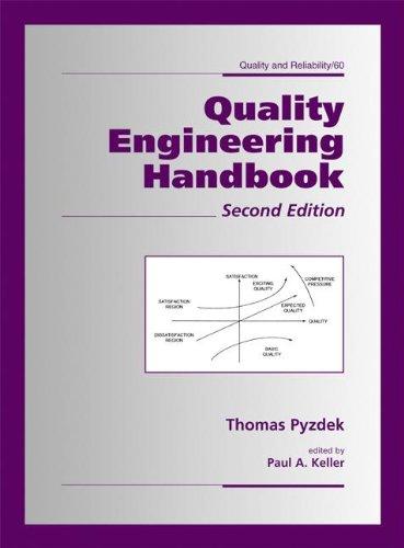 quality engineering handbook - 1
