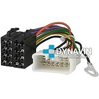 ISO-SUZ.1995 - Conector iso universal para instalar radios