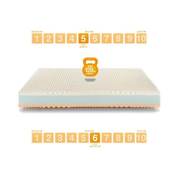 Marcapiuma - Materasso Singolo Memory 80x190 alto 22 cm - RAINBOW - Grado Rigidità H2 Medio Dispositivo Medico effetto… 5 spesavip