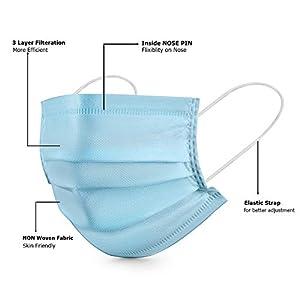 ASGARD Nonwoven Fabric Disposable Surgical Ma...