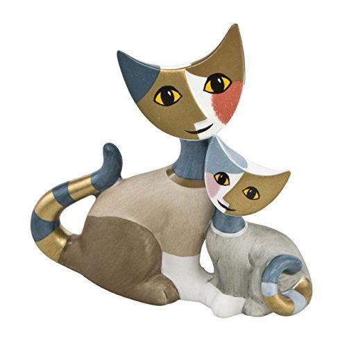 (Cosma e Icaro Rosina Wachtmeister Miniature Cat)