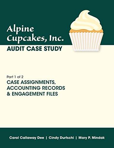 Alpine Cupcakes Audit Case