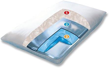 Mediflow 5001 Original Oreiller d'eau Combipack avec Housse 40x80 - 40x80
