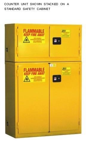 Jamco Products Inc. Stackable Counter Top Safety Cabinets - With Automatic