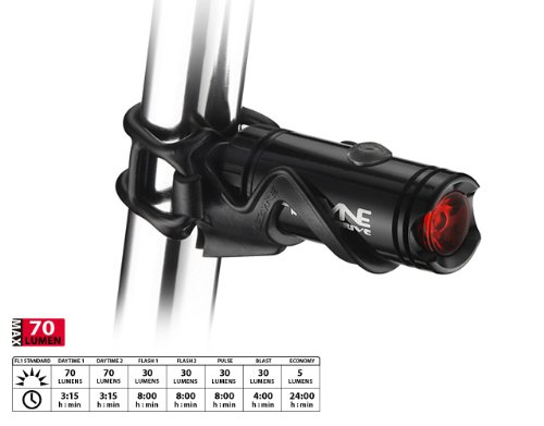Lezyne Micro Drive LED Rear Light