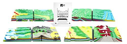 American Educational 8 Piece Geology Model Set