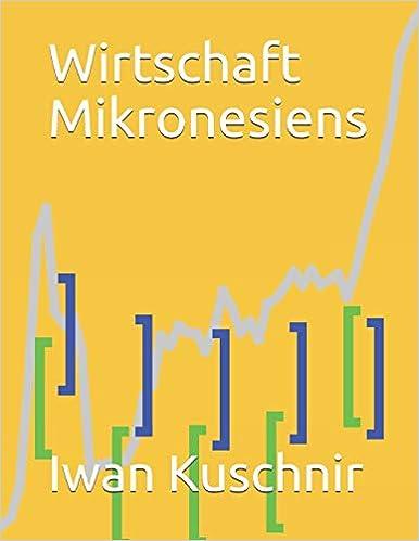 Wirtschaft Mikronesiens