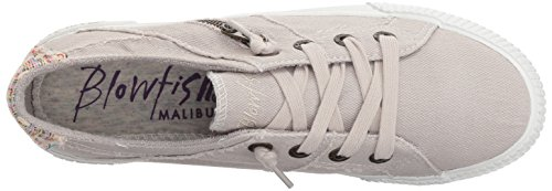 Pictures of Blowfish Women's Fruit Sneaker Sand Grey Sand Grey Smoked Oz Canvas 2