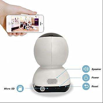 HD 720p Cámara de Seguridad,Cámara de Seguridad,Incorporado Altavoz Micrófono,De doble