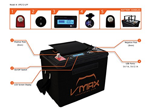 VMAX VPG12C-50Li Lithium Ion 50AH 12V U1 Deep Cycle Battery for PowerDrive 55 Pound Thrust Minn Kota Trolling Motor + Li_Ion 16.8V Charger by VMAXTANKS (Image #1)