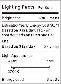 Modvera Lighting LED Vintage Bulb ST58