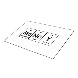 Kindding Molybdenum Neon Yttrium Elements Chemistry Elements Symbols Words Decorative Door Mats Outdoor Mats